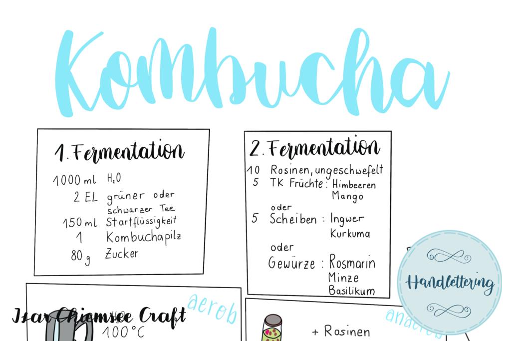 Kombucha Anleitung in Handlettering Stil